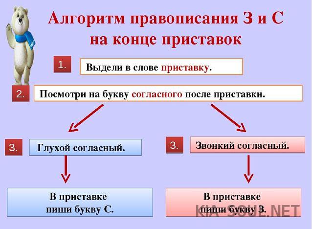 z-s-na-kontse-pristavok.jpg